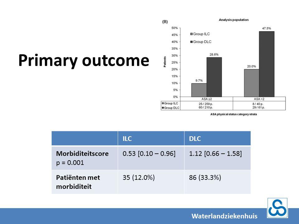 Primary outcome ILC DLC Morbiditeitscore p = 0.001 0.53 [0.10 – 0.96]